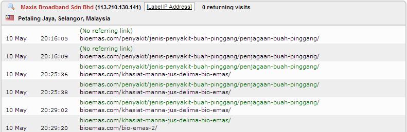 Bilangan Pesakit Buah Pinggang yang akses laman web www.bioemas.com.my