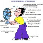 Makanan Yang Sesuai Untuk Penyakit Tiroid -Thyroid